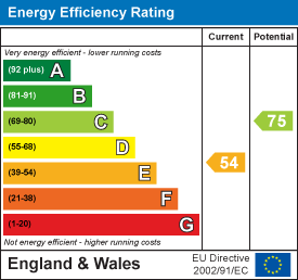 Energy Performance Certificate for Middleton Road, Horsham
