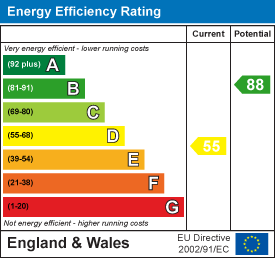 55 of 88 Energy Efficiency Score