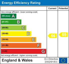 Energy Performance Certificate for Halls Drive, Horsham