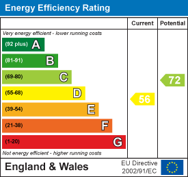 Energy Performance Certificate for Northdown Close, Horsham