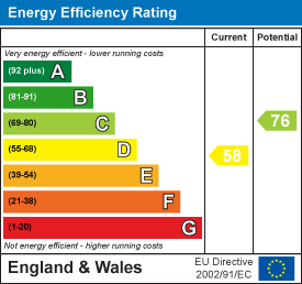 58 of 76 Energy Efficiency Score