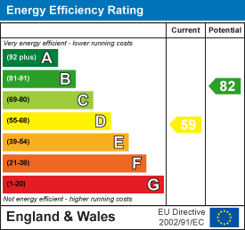 energy efficiency rating for High Street, Fen Ditton, Cambridge