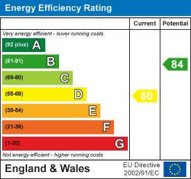 Energy Performance Certificate for Gorings Mead, Horsham