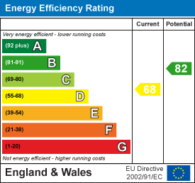 68 of 82 Energy Efficiency Score