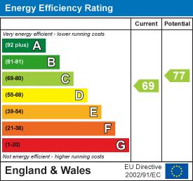 Energy Performance Certificate for Oak Tree Way, Horsham