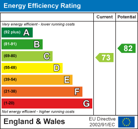 energy efficiency rating for Cambridge