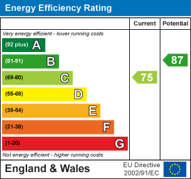 energy efficiency rating for Buchan Street, Cambridge