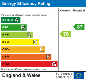 76 of 87 Energy Efficiency Score