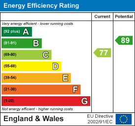 energy efficiency rating for Bunbury Terrace, All Saints Road, Newmarket