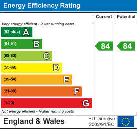 energy efficiency rating for St. Marys Street, Huntingdon