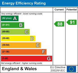 energy efficiency rating for Anchor Lane, Burwell