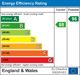 energy efficiency rating for Clay Farm Drive, Trumpington, Cambridge