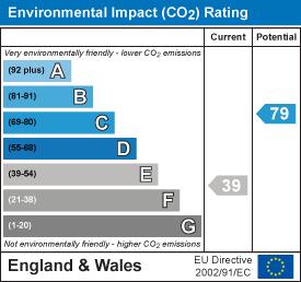 EPC Graph for 72 High Street, Stevenage, Hertfordshire, SG1