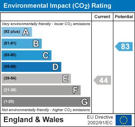 Energy Performance Certificate for Bell Road, Horsham