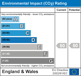 energy efficiency rating for Orchard Lane, Huntingdon