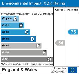 energy efficiency rating for Burnham Close, Cambridge