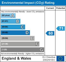 Energy Performance Certificate for Bluebell Close, Horsham