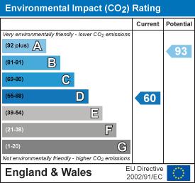 Energy Performance Certificate for Worthing Road, Horsham