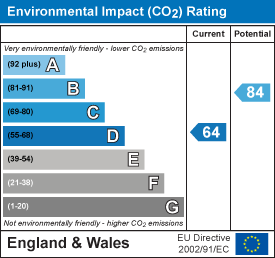energy efficiency rating for Lavender Road, Cambridge