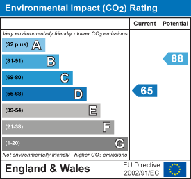 energy efficiency rating for Kings Hedges Road, Cambridge