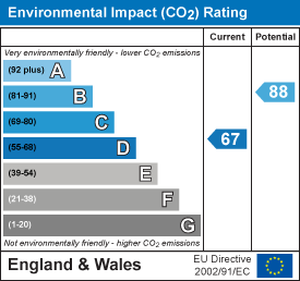 energy efficiency rating for Hertford Street, Cambridge
