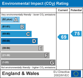 energy efficiency rating for Reach Road, Burwell, Cambridge