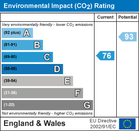 energy efficiency rating for 20 Sheppard WayTeversham