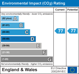 energy efficiency rating for Elizabeth Way, Cambridge
