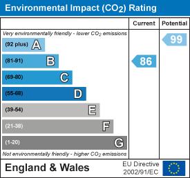 Energy Performance Certificate for Martindales, Horsham