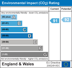 energy efficiency rating for 41 Newton CourtKingsley WalkCambridge